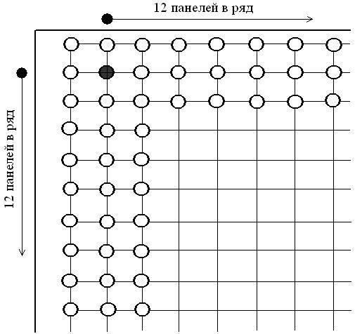 Монтаж фальшпола: технология и инструкция