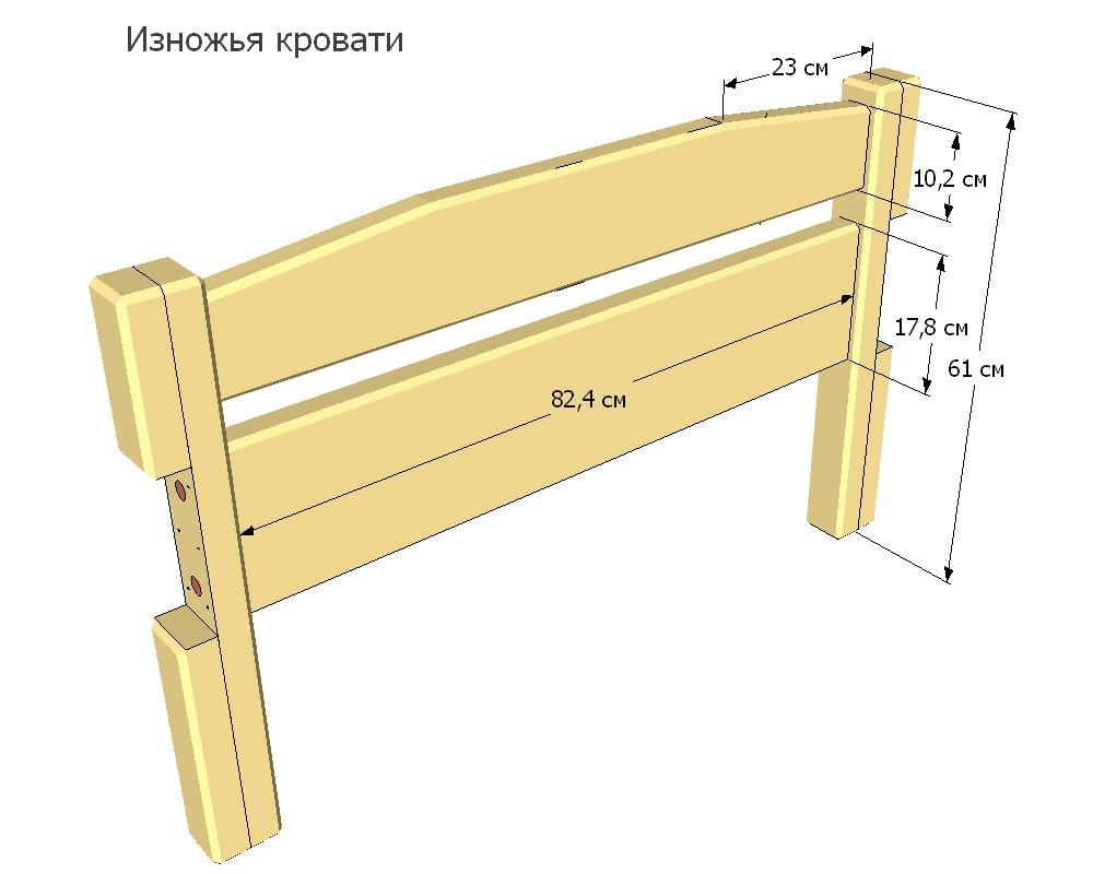 Кровать односпальная деревянная своими руками чертежи