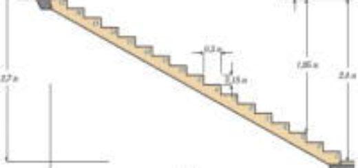 Лестница своими руками: проектирование, чертежи и размеры