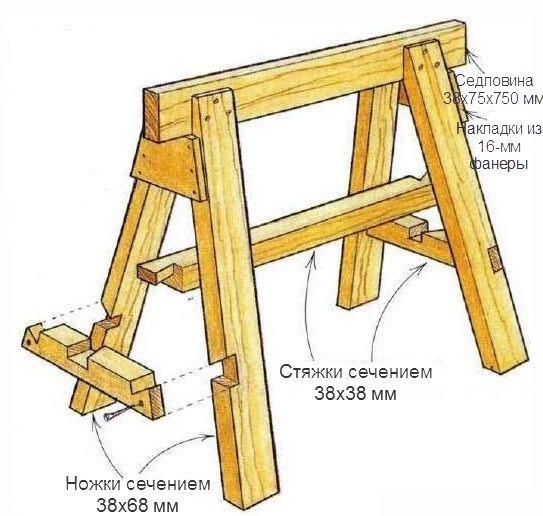 Сделай сам своими руками как сделать строительные леса