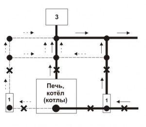 Электродный котел ЭОУ: преимущества и схемы монтажа