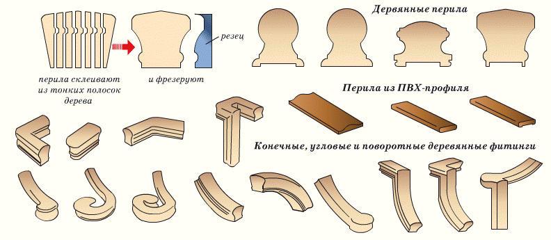Ограждения для лестницы: фальшступени, поручни и балюстрады