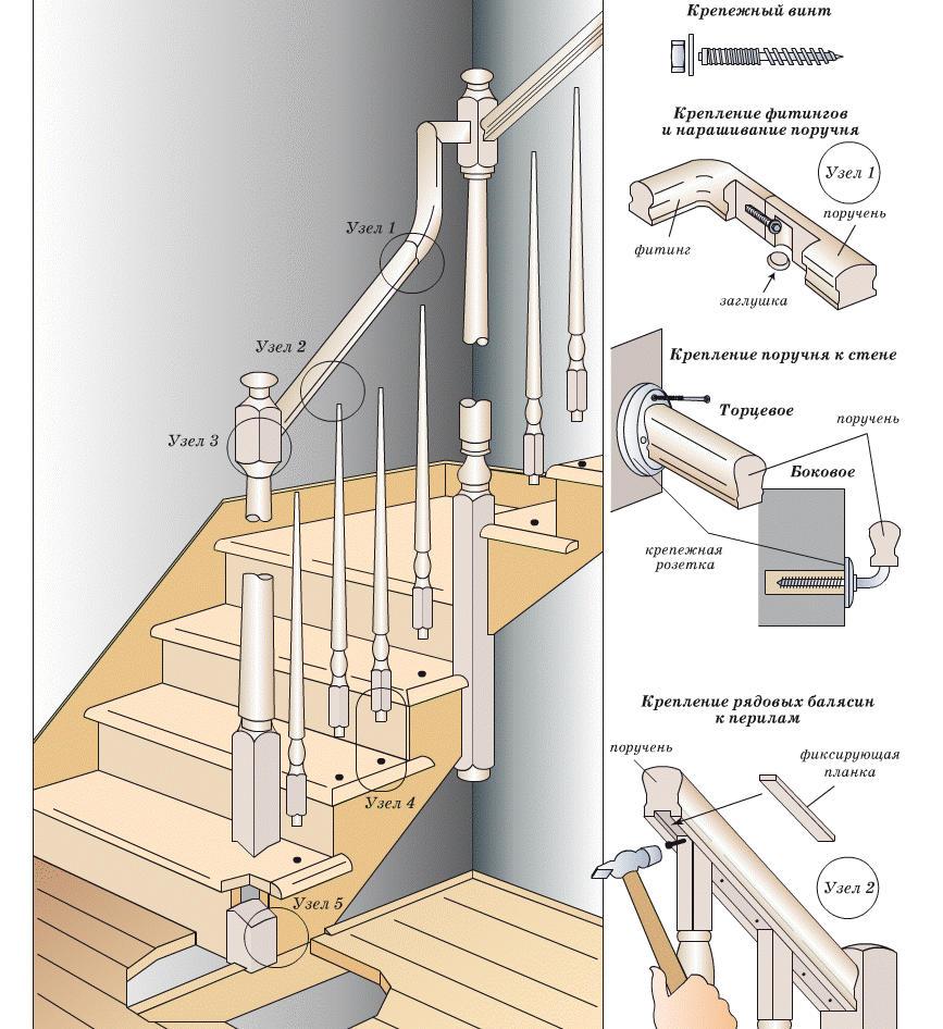 Монтаж лестница своими руками