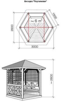 Строительство беседки на даче: советы и рекомендации