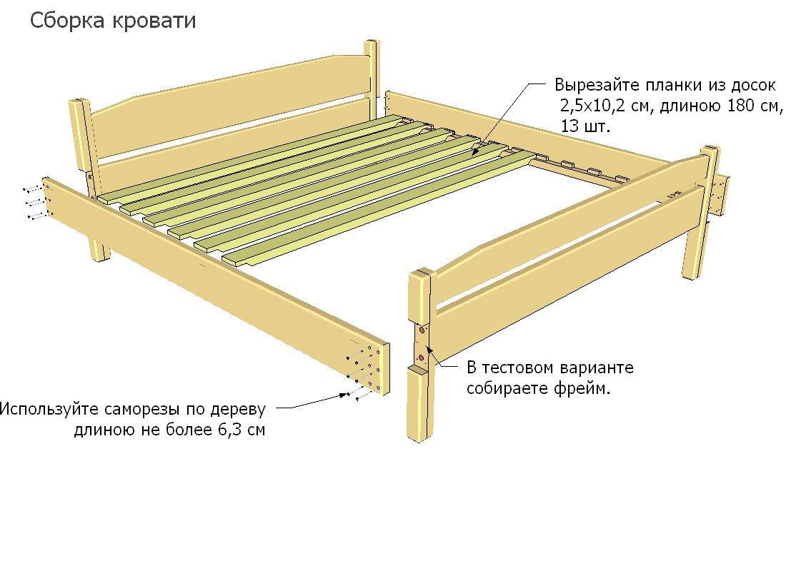Двухспальная кровать своими руками: чертеж и этапы сборки - MASTREMONT.RU
