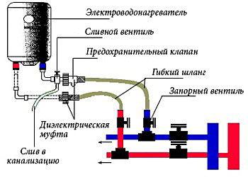 Схема подключения электроводонагревателя