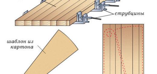 Винтовая лестница: технология изготовления ступеней
