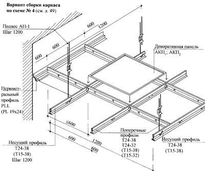 Кассетные металлические потолки