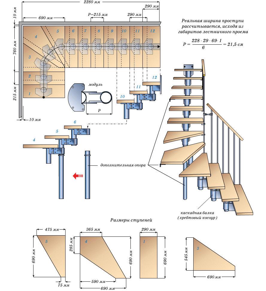 Лестницы монтаж своими руками расчет