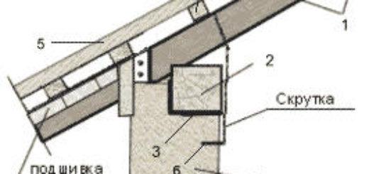 Как сделать стропила из пиломатериалов
