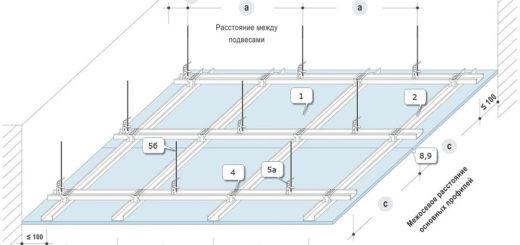 Расчет потолка из гипсокартона на двухуровневом металлическом каркасе