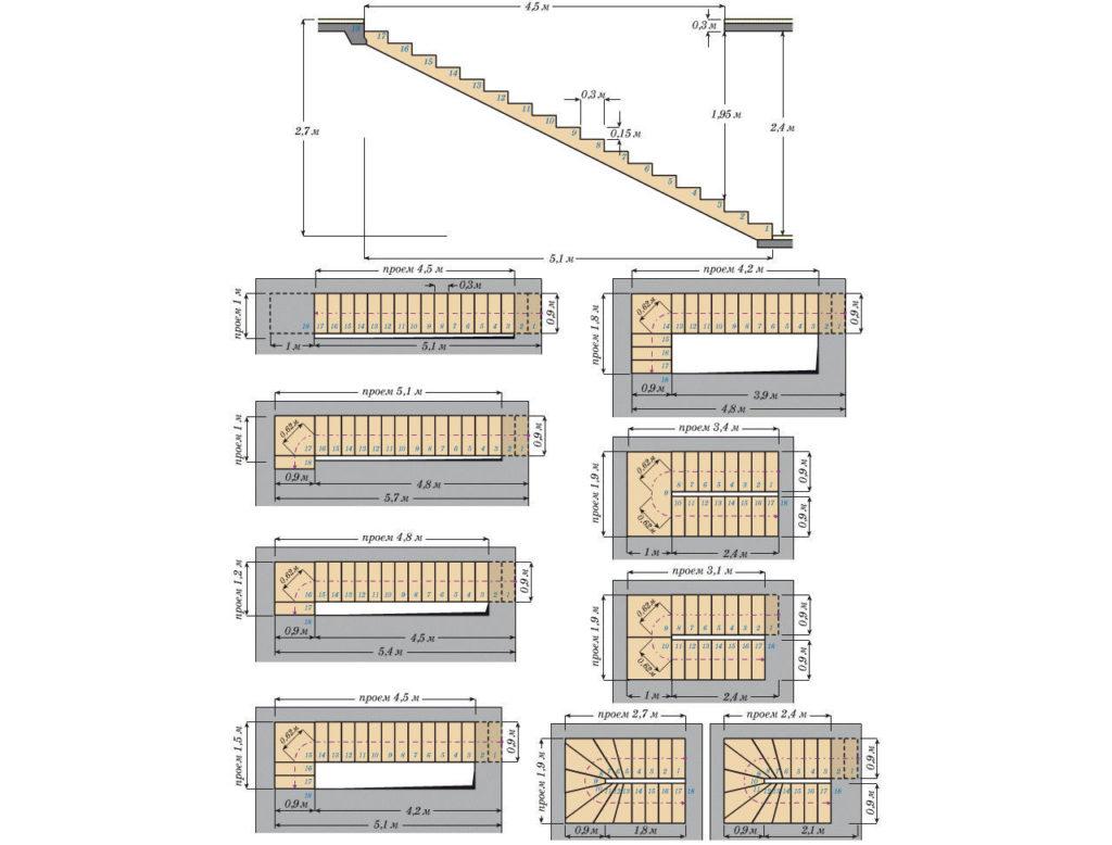 Лестница на второй этаж своими 50