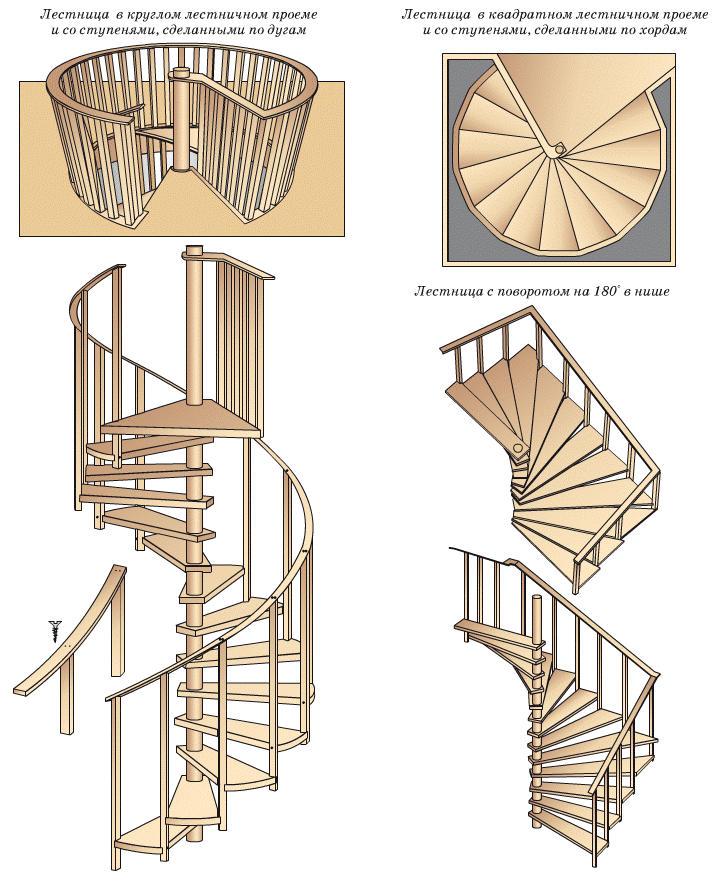 Винтовая лестница в частном доме своими руками