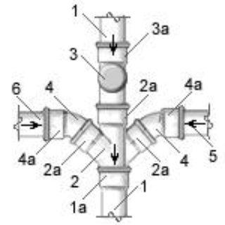 Схемы узлов труб для подключения к канализации