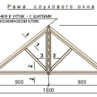 Изготовление и монтаж окна чердака