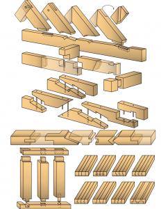 Классификация соединений деревянных элементов