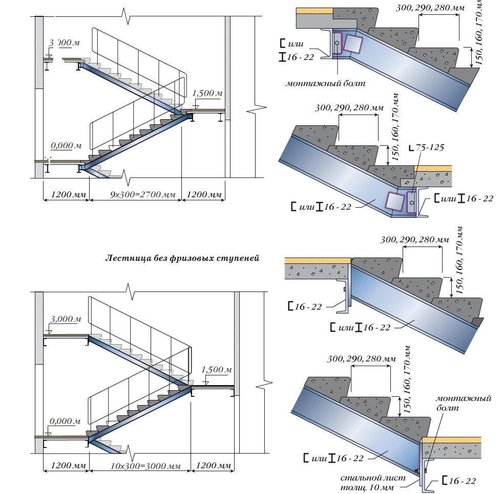 Лестница на стальных косоурах: конструкция и размещение