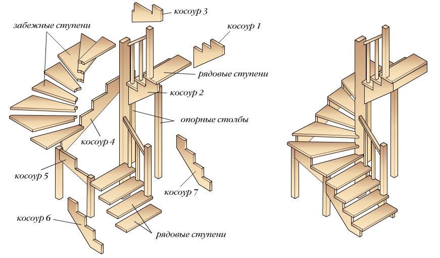 Комбинированная лестница: технология и конструкция