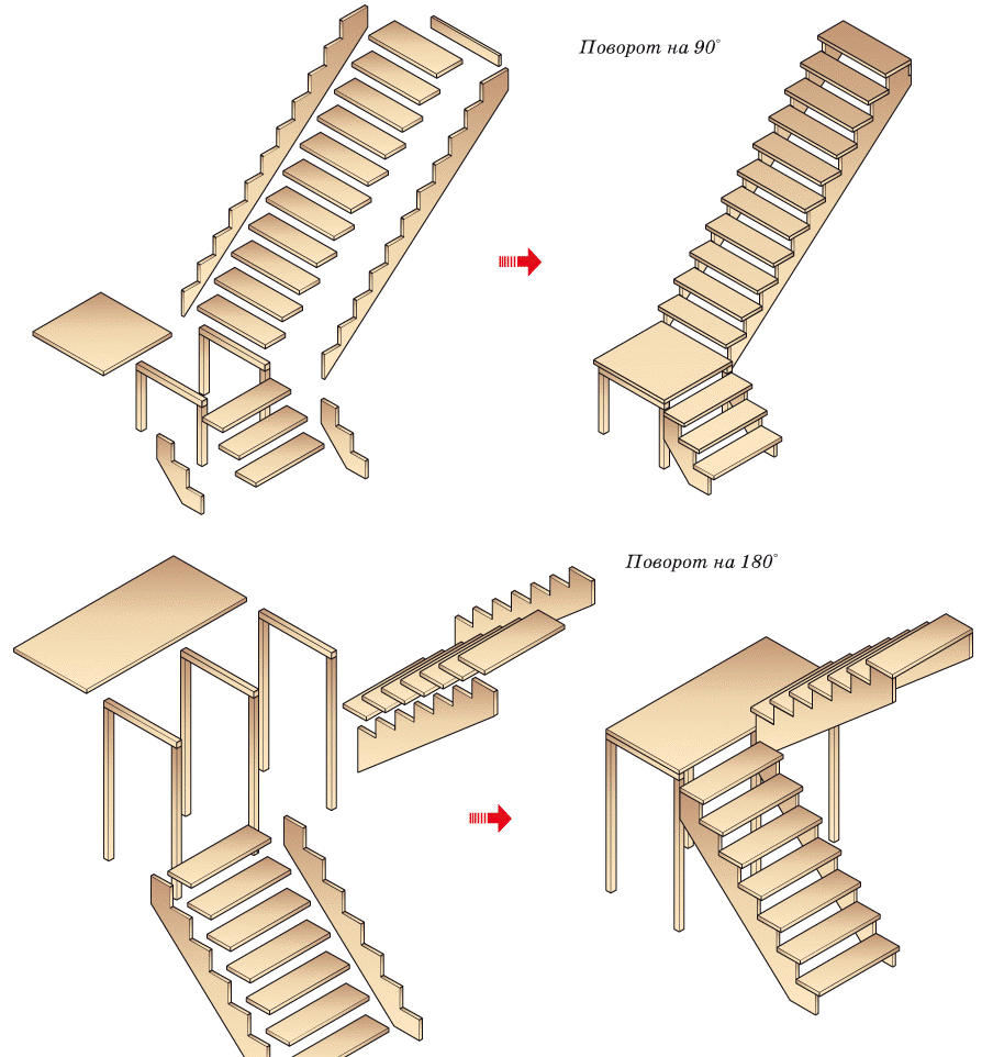 Как строить лестницу видео