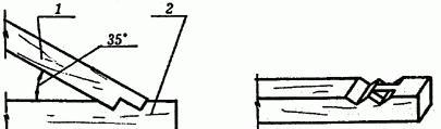 Стропильные системы: подробное описание