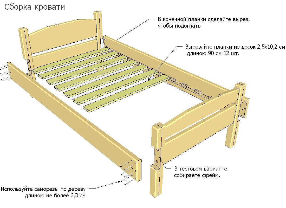 Односпальная кровать своими руками чертежи фото