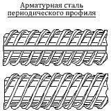 Каркасы из арматуры: процесс изготовления и правила установки