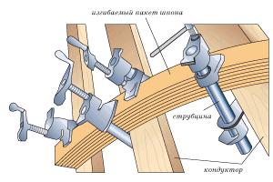 Гнутье деревянных элементов