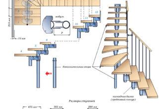 Лестница на косоуре: каскадная балка