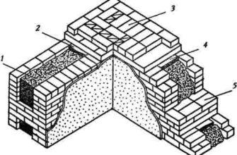 Колодцевая кладка стен из кирпича: описание и руководство