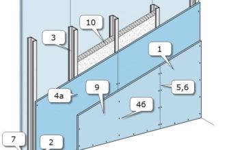 Расчет перегородки из гипсокартона с двухслойной обшивкой на металлическом каркасе