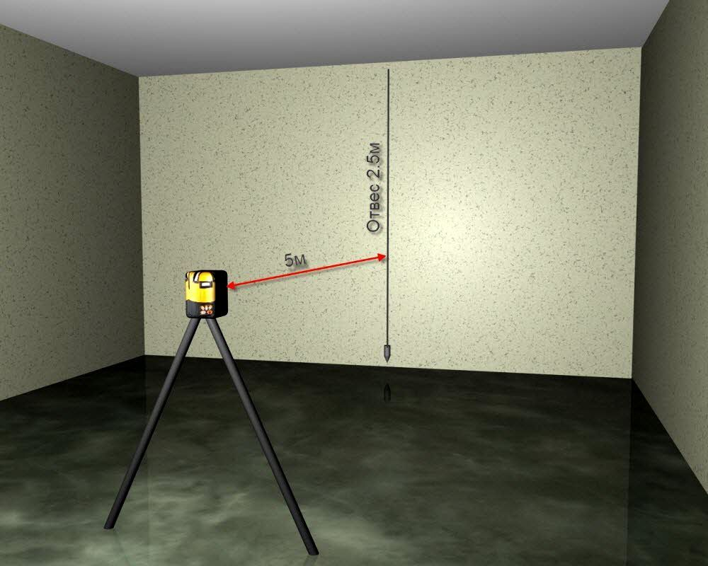 Как проверить точность лазерного построителя плоскости