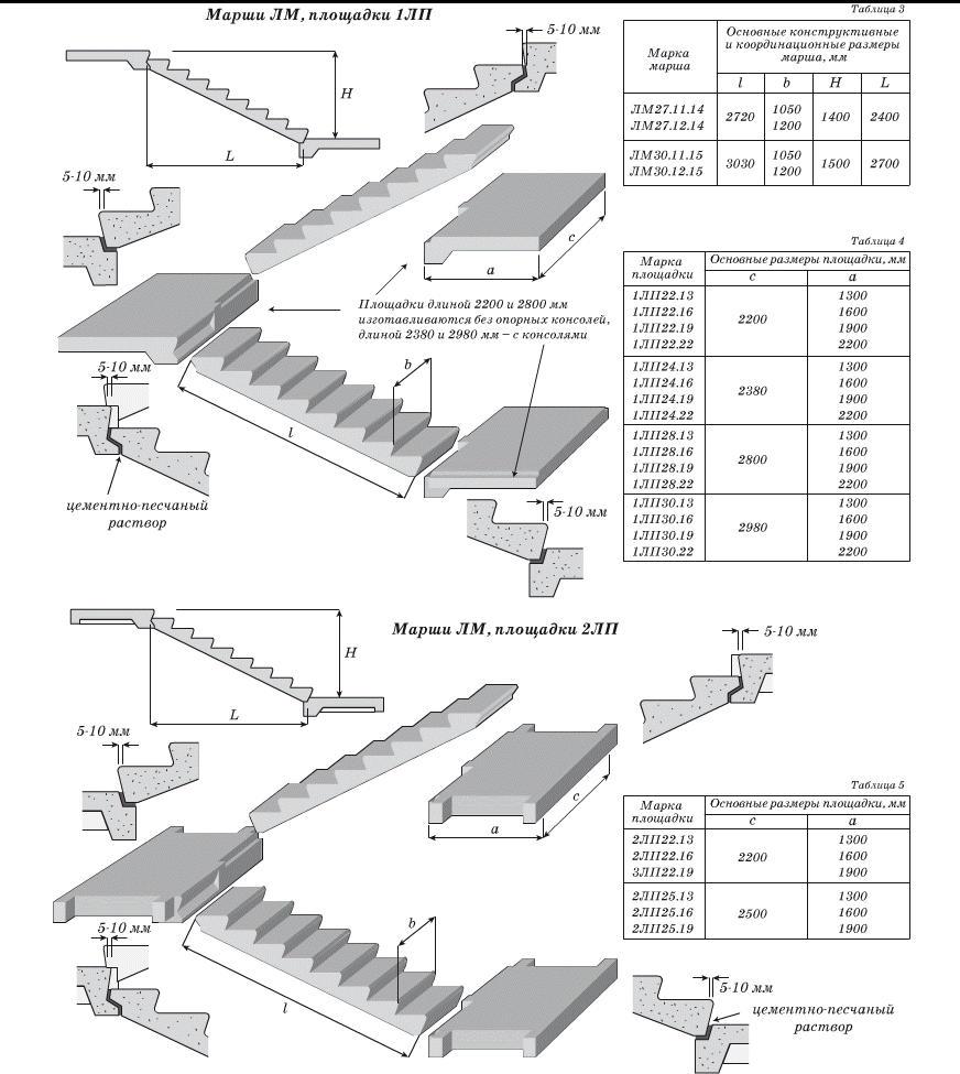 сайт завод жби ижевск