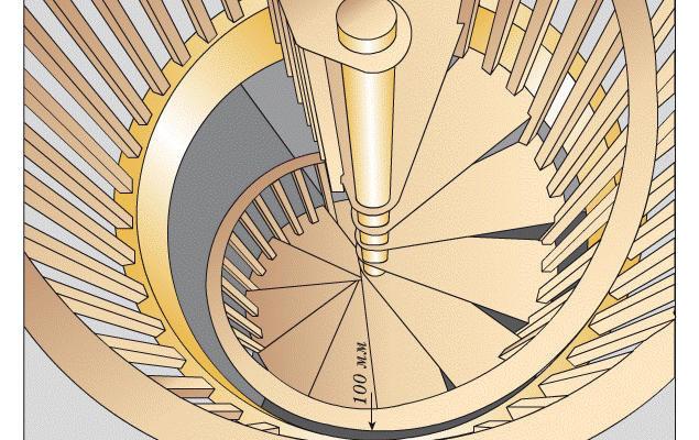 Типы и размеры винтовых лестниц