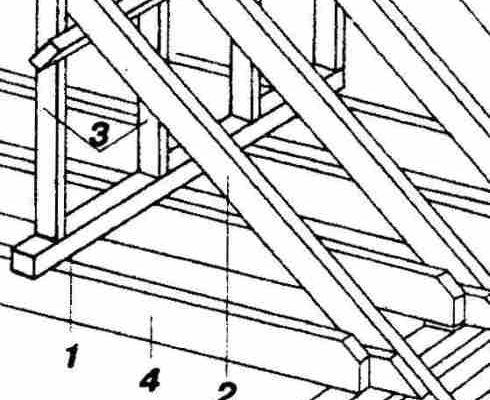 Мансардная крыша: узлы и конструкция