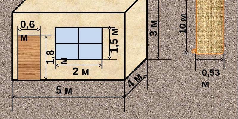 как рассчитать необходимое количество обоев для ремонта